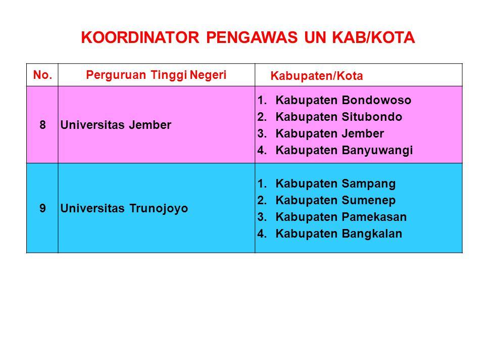 No.Perguruan Tinggi Negeri Kabupaten/Kota 8Universitas Jember 1. Kabupaten Bondowoso 2. Kabupaten Situbondo 3. Kabupaten Jember 4. Kabupaten Banyuwang