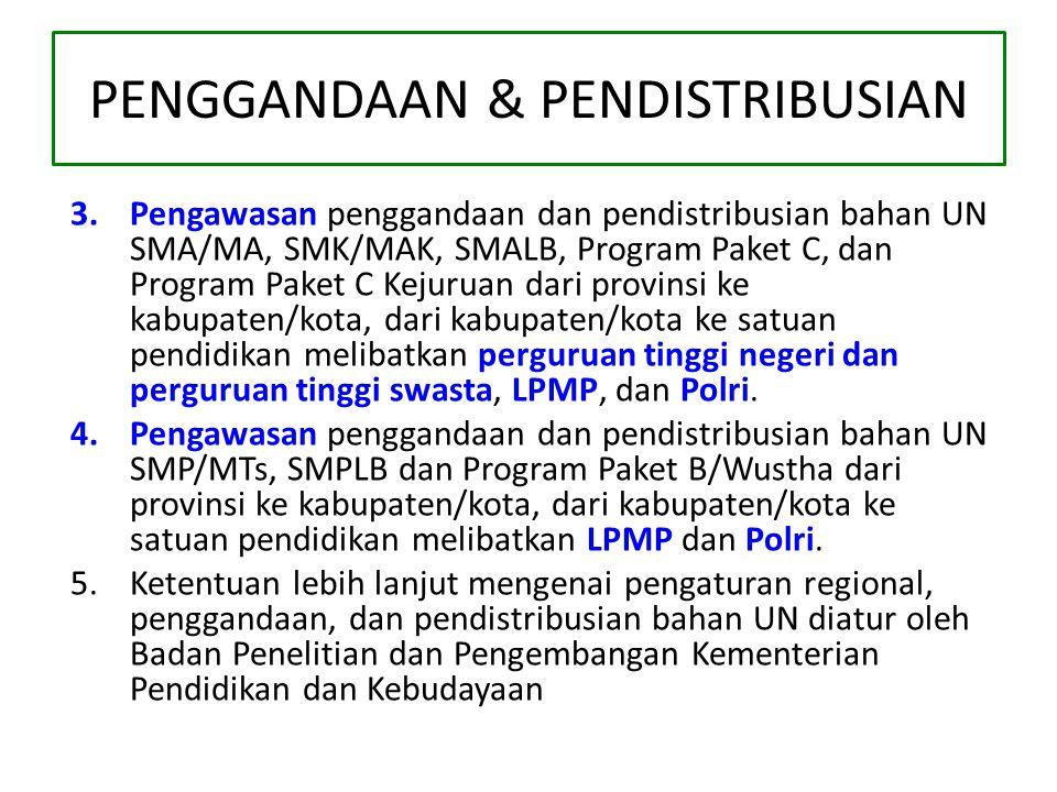 PENGGANDAAN & PENDISTRIBUSIAN 3.Pengawasan penggandaan dan pendistribusian bahan UN SMA/MA, SMK/MAK, SMALB, Program Paket C, dan Program Paket C Kejur