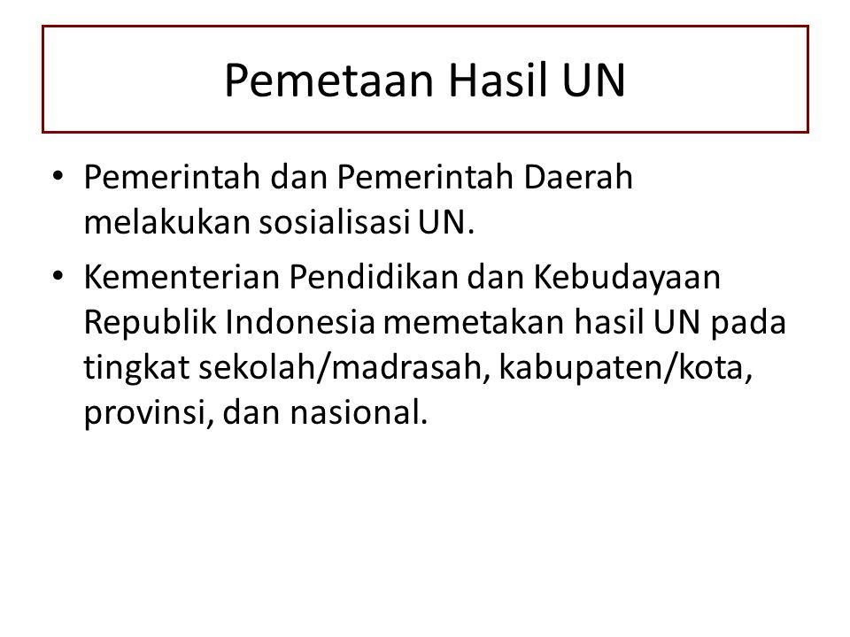 Pemetaan Hasil UN Pemerintah dan Pemerintah Daerah melakukan sosialisasi UN. Kementerian Pendidikan dan Kebudayaan Republik Indonesia memetakan hasil