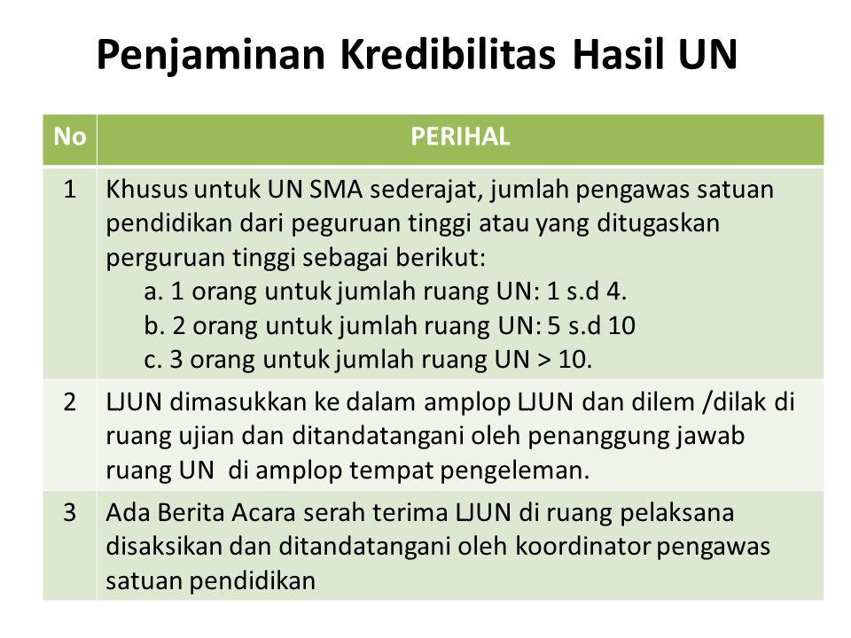 Penjaminan Kredibilitas Hasil UN NoPERIHAL 1Khusus untuk UN SMA sederajat, jumlah pengawas satuan pendidikan dari peguruan tinggi atau yang ditugaskan