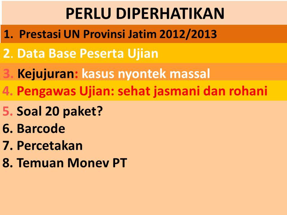 PERLU DIPERHATIKAN 1. Prestasi UN Provinsi Jatim 2012/2013 2. Data Base Peserta Ujian 3. Kejujuran: kasus nyontek massal 4. Pengawas Ujian: sehat jasm