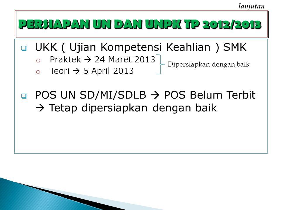  UKK ( Ujian Kompetensi Keahlian ) SMK o Praktek  24 Maret 2013 o Teori  5 April 2013  POS UN SD/MI/SDLB  POS Belum Terbit  Tetap dipersiapkan dengan baik Dipersiapkan dengan baik lanjutan