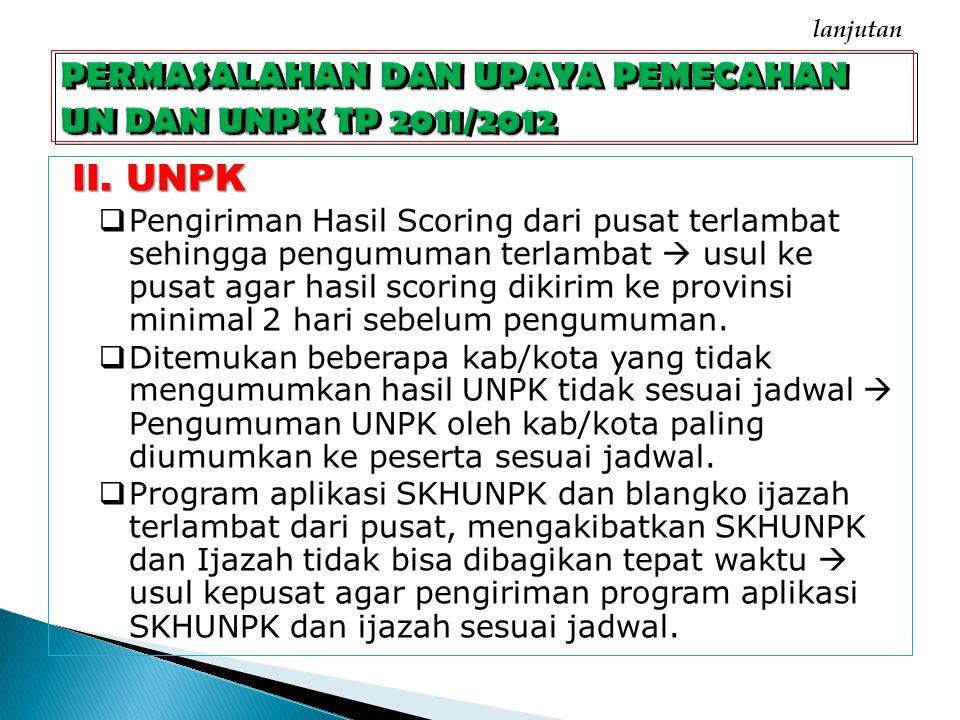 KEGIATAN2011/20122012/2013 1.Pelaksanaan 2.