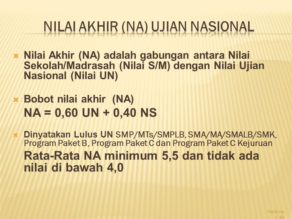  Nilai Akhir (NA) adalah gabungan antara Nilai Sekolah/Madrasah (Nilai S/M) dengan Nilai Ujian Nasional (Nilai UN)  Bobot nilai akhir (NA) NA = 0,60