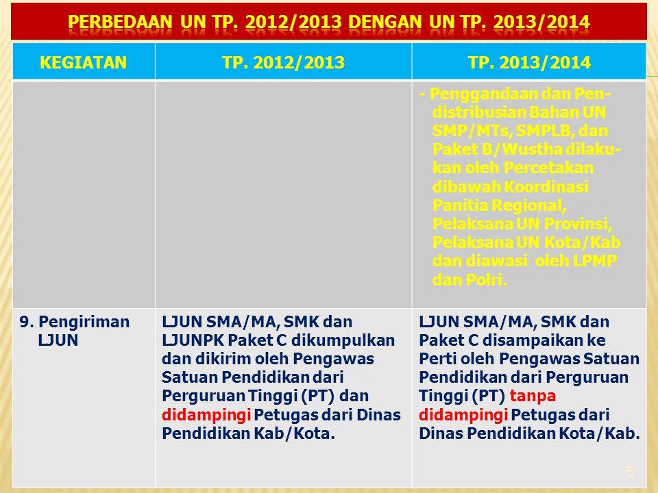 KEGIATANTP. 2012/2013TP. 2013/2014 - Penggandaan dan Pen- distribusian Bahan UN SMP/MTs, SMPLB, dan Paket B/Wustha dilaku- kan oleh Percetakan dibawah