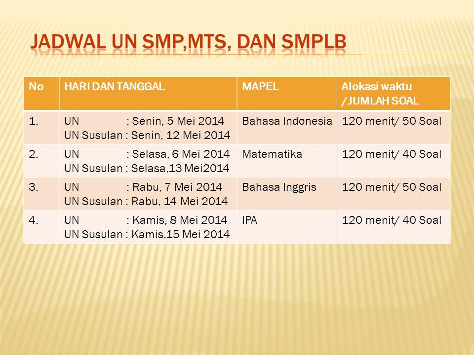NoHARI DAN TANGGALMAPELAlokasi waktu /JUMLAH SOAL 1.UN : Senin, 5 Mei 2014 UN Susulan : Senin, 12 Mei 2014 Bahasa Indonesia120 menit/ 50 Soal 2.UN : S