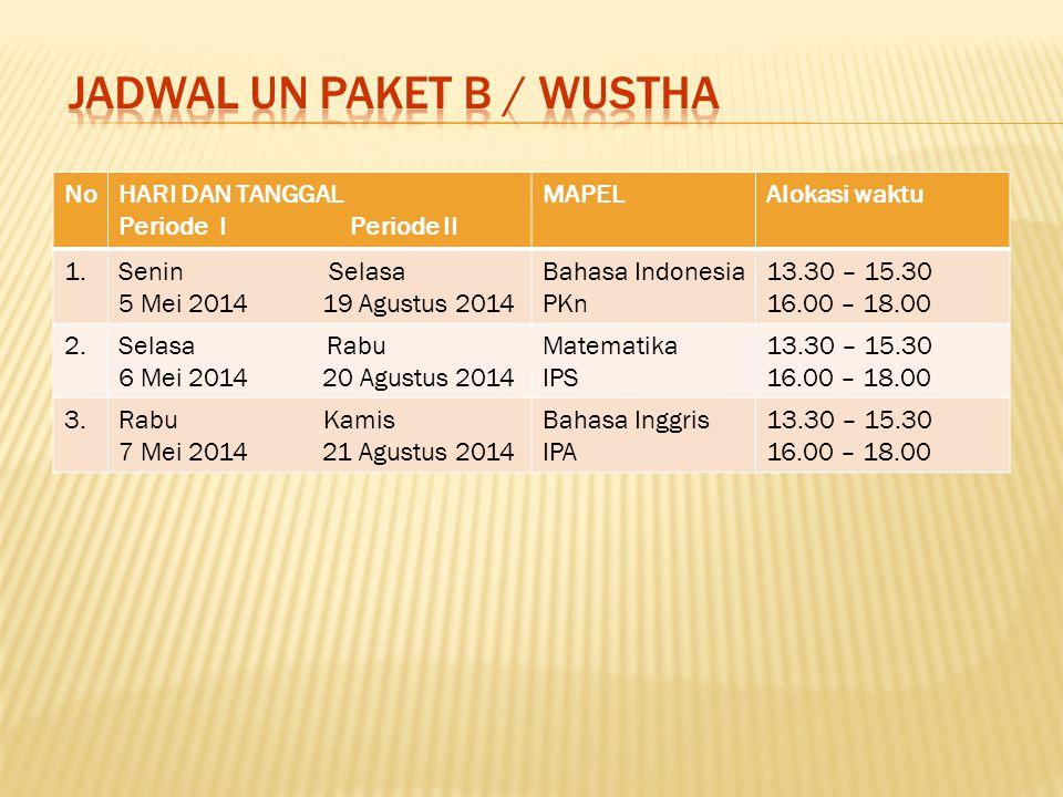 NoHARI DAN TANGGAL Periode I Periode II MAPELAlokasi waktu 1.Senin Selasa 5 Mei 2014 19 Agustus 2014 Bahasa Indonesia PKn 13.30 – 15.30 16.00 – 18.00