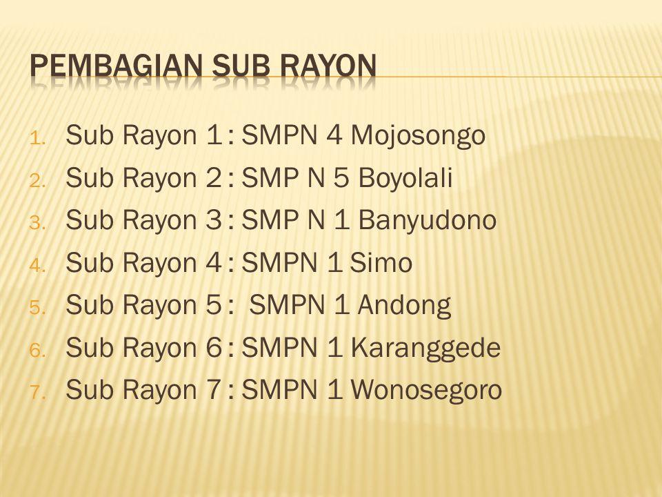 1. Sub Rayon 1: SMPN 4 Mojosongo 2. Sub Rayon 2: SMP N 5 Boyolali 3. Sub Rayon 3: SMP N 1 Banyudono 4. Sub Rayon 4: SMPN 1 Simo 5. Sub Rayon 5: SMPN 1