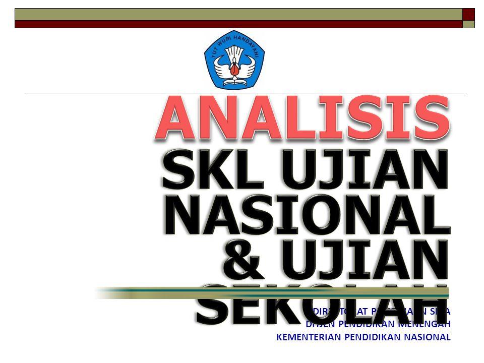 1.Meningkatkan pemahaman guru tentang SKL Ujian Nasional (UN) dan SKL Ujian Sekolah (US) 2.