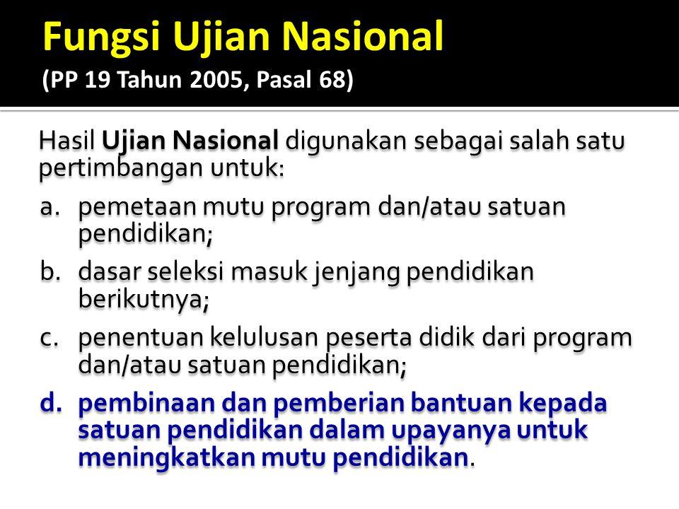 Fungsi Ujian Nasional (PP 19 Tahun 2005, Pasal 68)