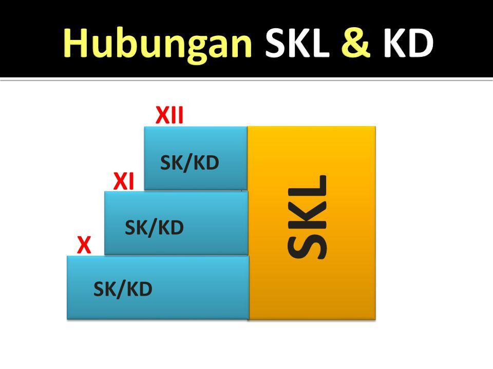 SK/KD X XI XII SKL