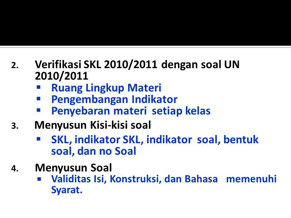 2. Verifikasi SKL 2010/2011 dengan soal UN 2010/2011  Ruang Lingkup Materi  Pengembangan Indikator  Penyebaran materi setiap kelas 3. Menyusun Kisi
