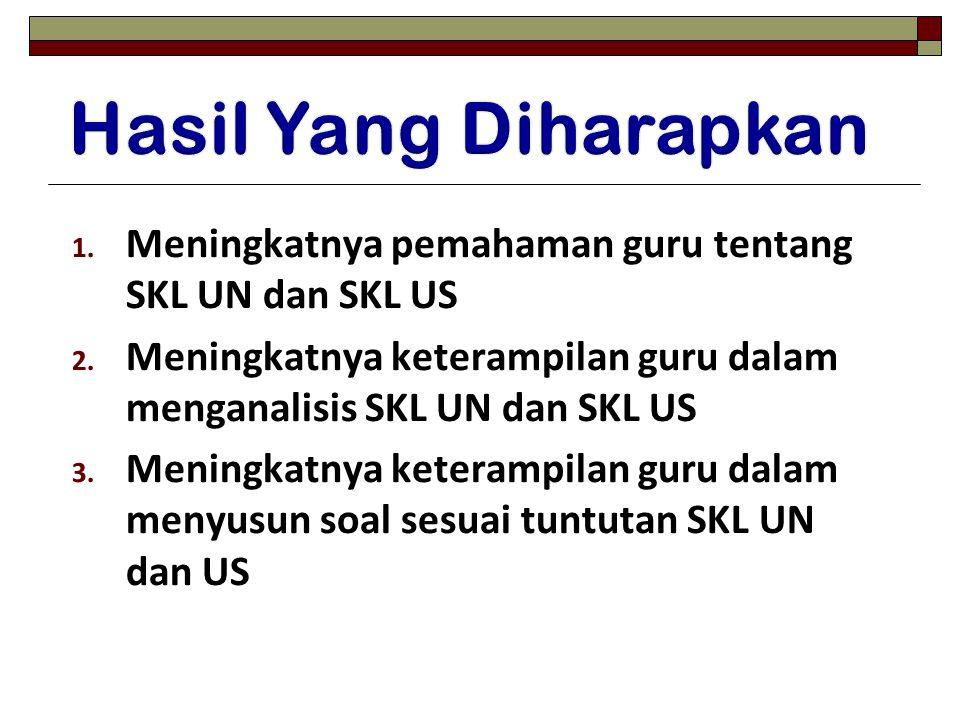 1. Meningkatnya pemahaman guru tentang SKL UN dan SKL US 2.