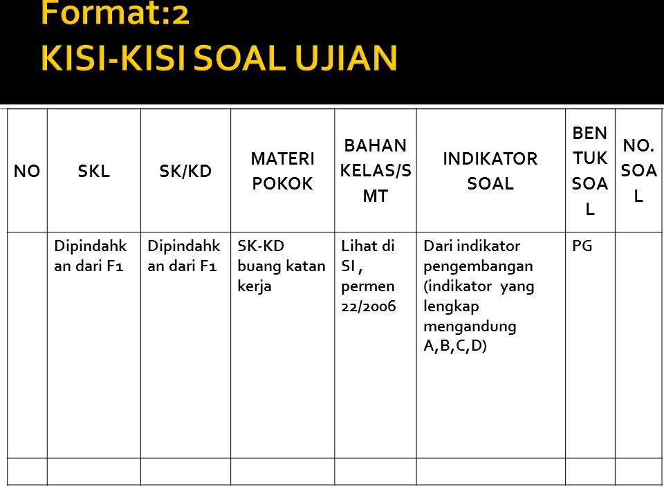 NOSKLSK/KD MATERI POKOK BAHAN KELAS/S MT INDIKATOR SOAL BEN TUK SOA L NO.