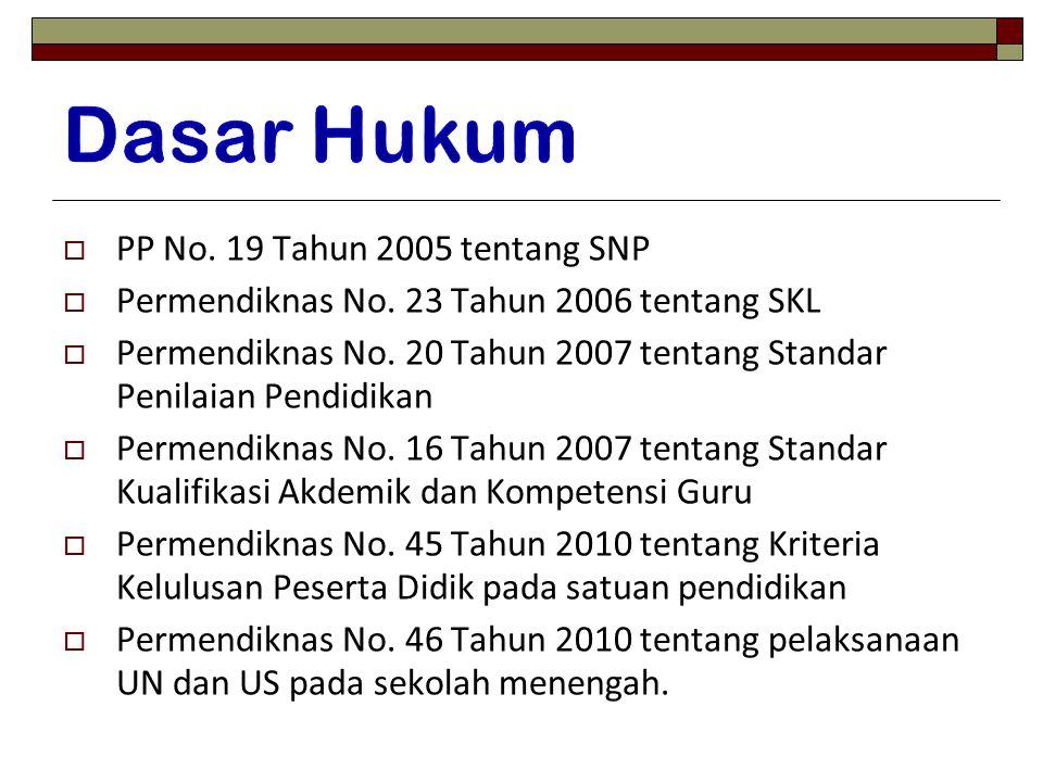  PP No. 19 Tahun 2005 tentang SNP  Permendiknas No.