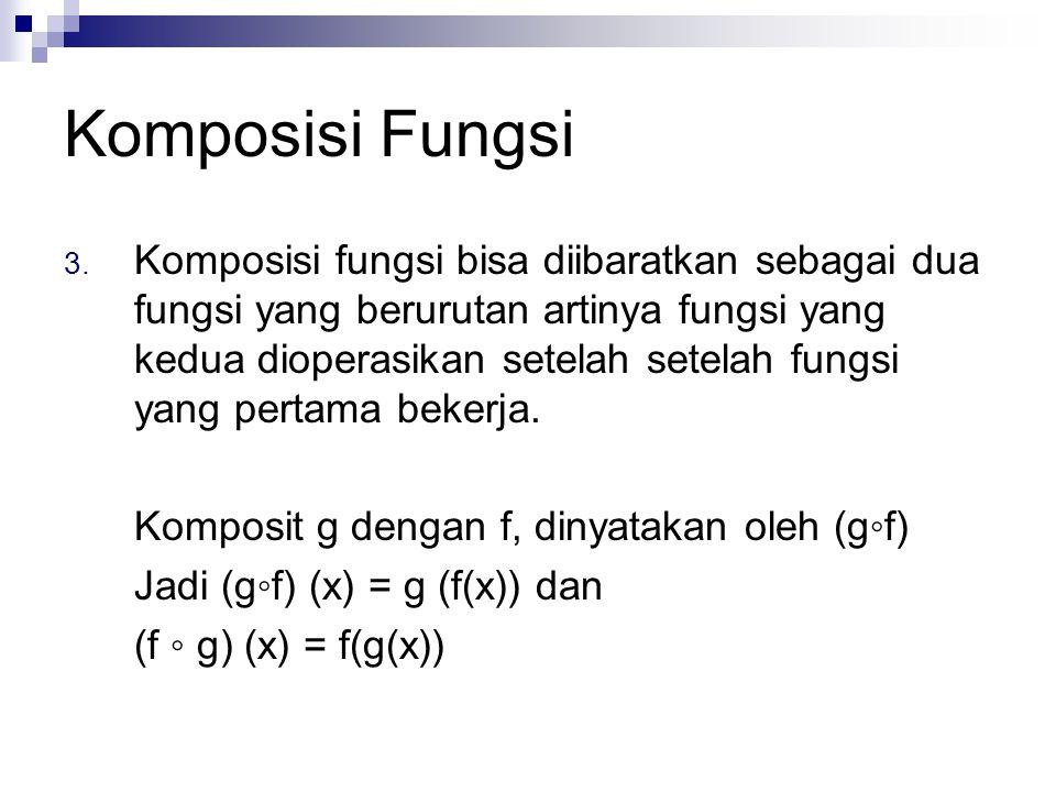 Komposisi Fungsi 3. Komposisi fungsi bisa diibaratkan sebagai dua fungsi yang berurutan artinya fungsi yang kedua dioperasikan setelah setelah fungsi
