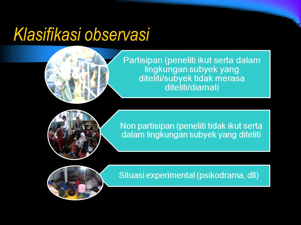 Klasifikasi observasi Partisipan (peneliti ikut serta dalam lingkungan subyek yang diteliti/subyek tidak merasa diteliti/diamati Non partisipan (penel