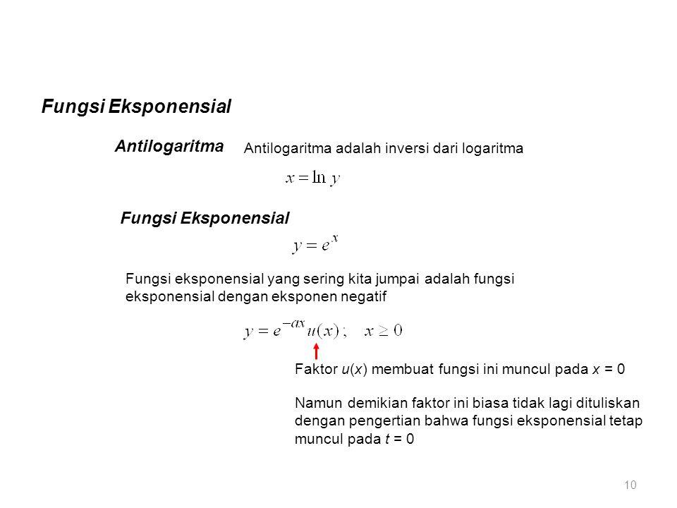Antilogaritma Antilogaritma adalah inversi dari logaritma Fungsi Eksponensial Fungsi eksponensial yang sering kita jumpai adalah fungsi eksponensial d