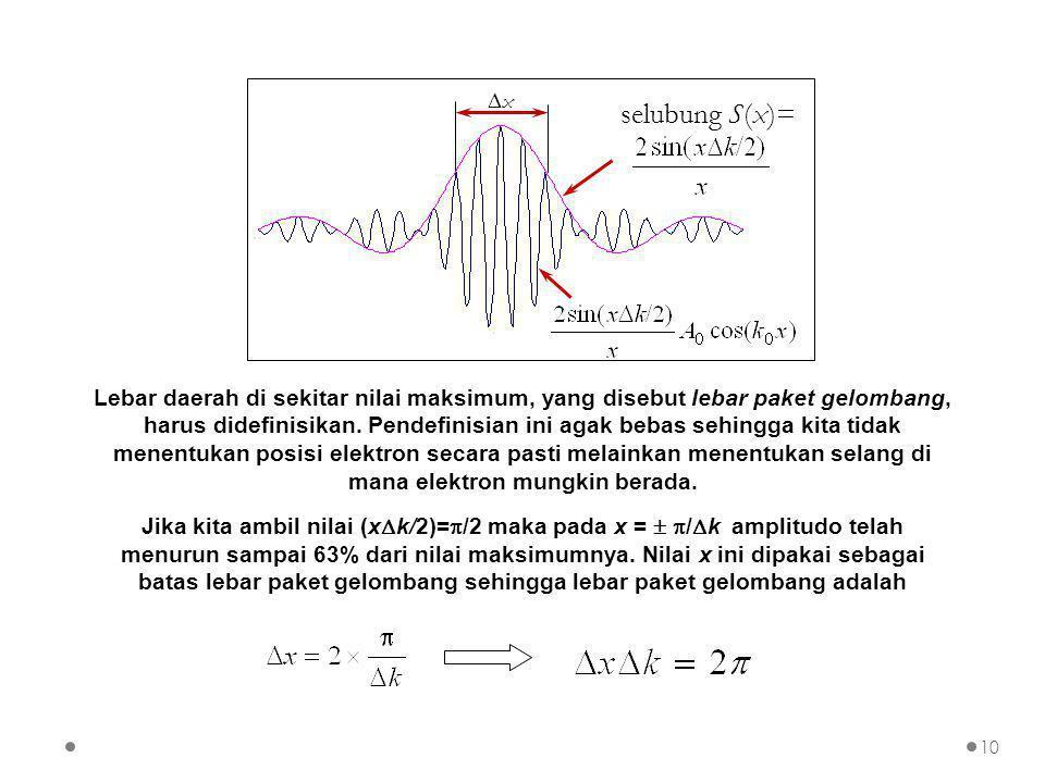 Lebar daerah di sekitar nilai maksimum, yang disebut lebar paket gelombang, harus didefinisikan.