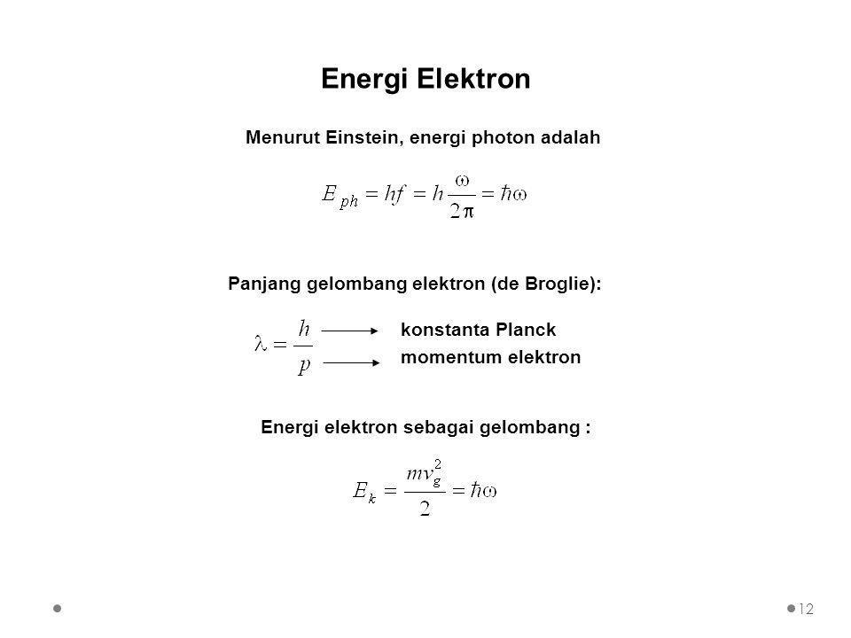 Energi Elektron Panjang gelombang elektron (de Broglie): konstanta Planck momentum elektron Menurut Einstein, energi photon adalah Energi elektron sebagai gelombang : 12