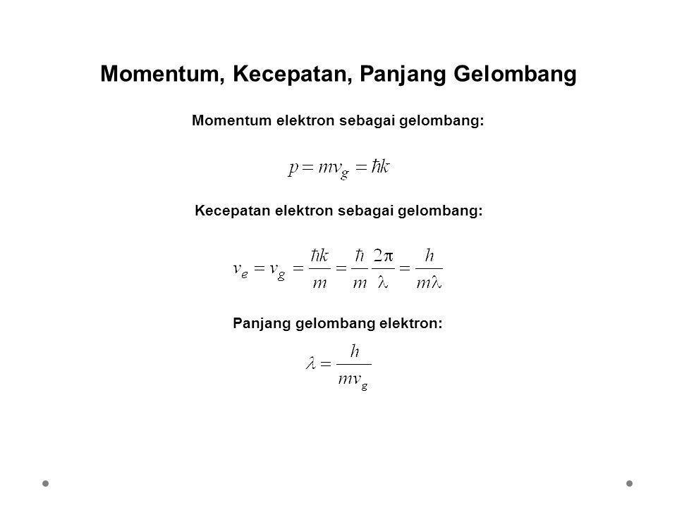 Momentum elektron sebagai gelombang: Kecepatan elektron sebagai gelombang: Panjang gelombang elektron: Momentum, Kecepatan, Panjang Gelombang