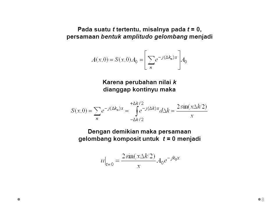 Pada suatu t tertentu, misalnya pada t = 0, persamaan bentuk amplitudo gelombang menjadi Karena perubahan nilai k dianggap kontinyu maka 8 Dengan demikian maka persamaan gelombang komposit untuk t = 0 menjadi