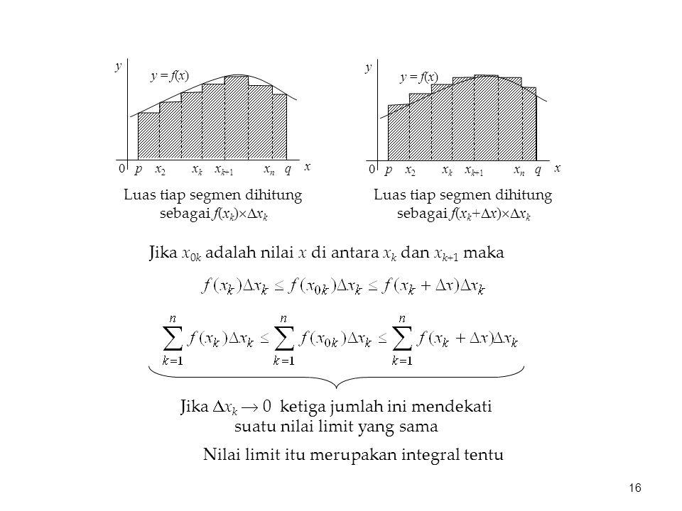 Jika  x k  0 ketiga jumlah ini mendekati suatu nilai limit yang sama p x 2 x k x k+1 x n q y x y = f(x) 0 p x 2 x k x k+1 x n q y x y = f(x) 0 Luas tiap segmen dihitung sebagai f(x k )  x k Luas tiap segmen dihitung sebagai f(x k +  x)  x k Jika x 0k adalah nilai x di antara x k dan x k+1 maka Nilai limit itu merupakan integral tentu 16