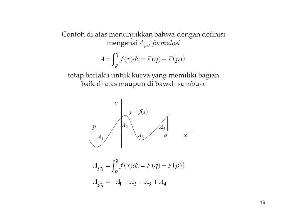 Contoh di atas menunjukkan bahwa dengan definisi mengenai A px, formulasi tetap berlaku untuk kurva yang memiliki bagian baik di atas maupun di bawah sumbu-x p q y x A4A4 A1A1 A2A2 A3A3 y = f(x) 19