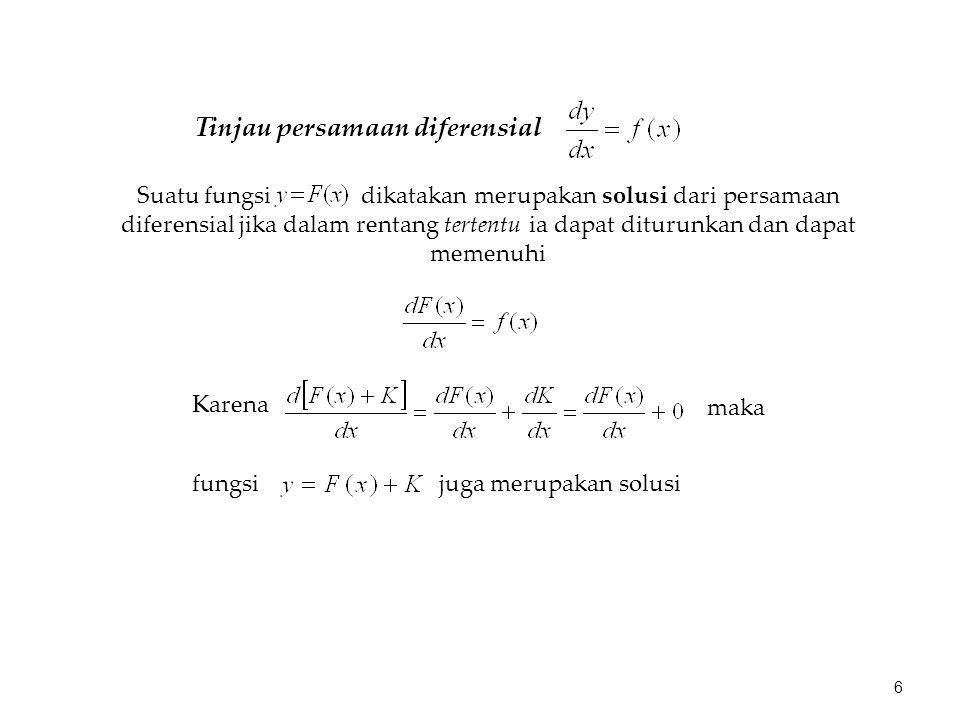 p x 2 x k x k+1 x n q y x y = f(x) 0 Luas bidang menjadi 17