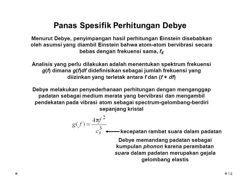 Panas Spesifik Perhitungan Debye Menurut Debye, penyimpangan hasil perhitungan Einstein disebabkan oleh asumsi yang diambil Einstein bahwa atom-atom b
