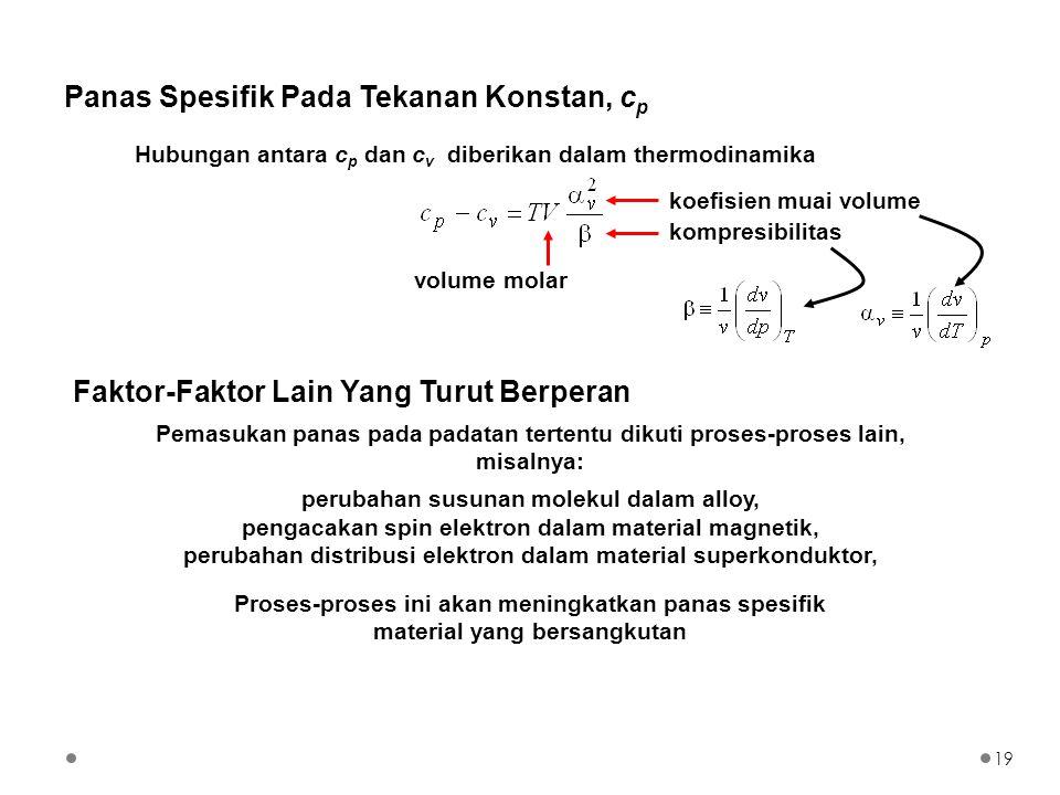 Panas Spesifik Pada Tekanan Konstan, c p Hubungan antara c p dan c v diberikan dalam thermodinamika volume molar koefisien muai volume kompresibilitas