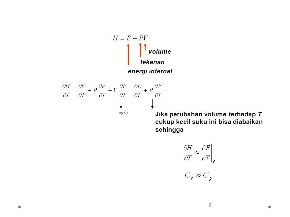 Panas Spesifik Pada Tekanan Konstan, c p Hubungan antara c p dan c v diberikan dalam thermodinamika volume molar koefisien muai volume kompresibilitas Faktor-Faktor Lain Yang Turut Berperan Pemasukan panas pada padatan tertentu dikuti proses-proses lain, misalnya: perubahan susunan molekul dalam alloy, pengacakan spin elektron dalam material magnetik, perubahan distribusi elektron dalam material superkonduktor, Proses-proses ini akan meningkatkan panas spesifik material yang bersangkutan 19