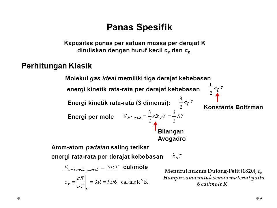 Pada tekanan konstan Dengan menggunakan model Debye  : konstanta Gruneisen  : kompresibilitas 20 Pemuaian