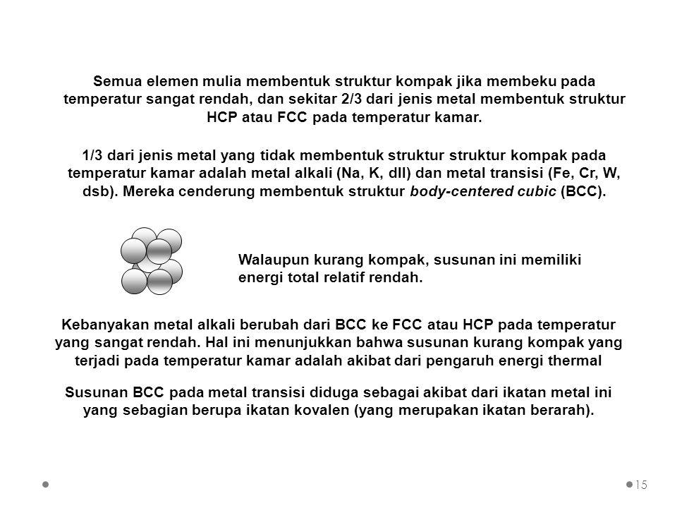 Semua elemen mulia membentuk struktur kompak jika membeku pada temperatur sangat rendah, dan sekitar 2/3 dari jenis metal membentuk struktur HCP atau FCC pada temperatur kamar.