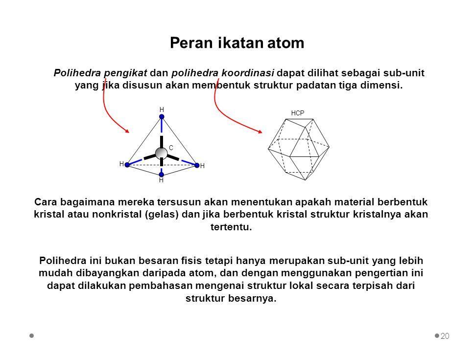 Polihedra pengikat dan polihedra koordinasi dapat dilihat sebagai sub-unit yang jika disusun akan membentuk struktur padatan tiga dimensi.