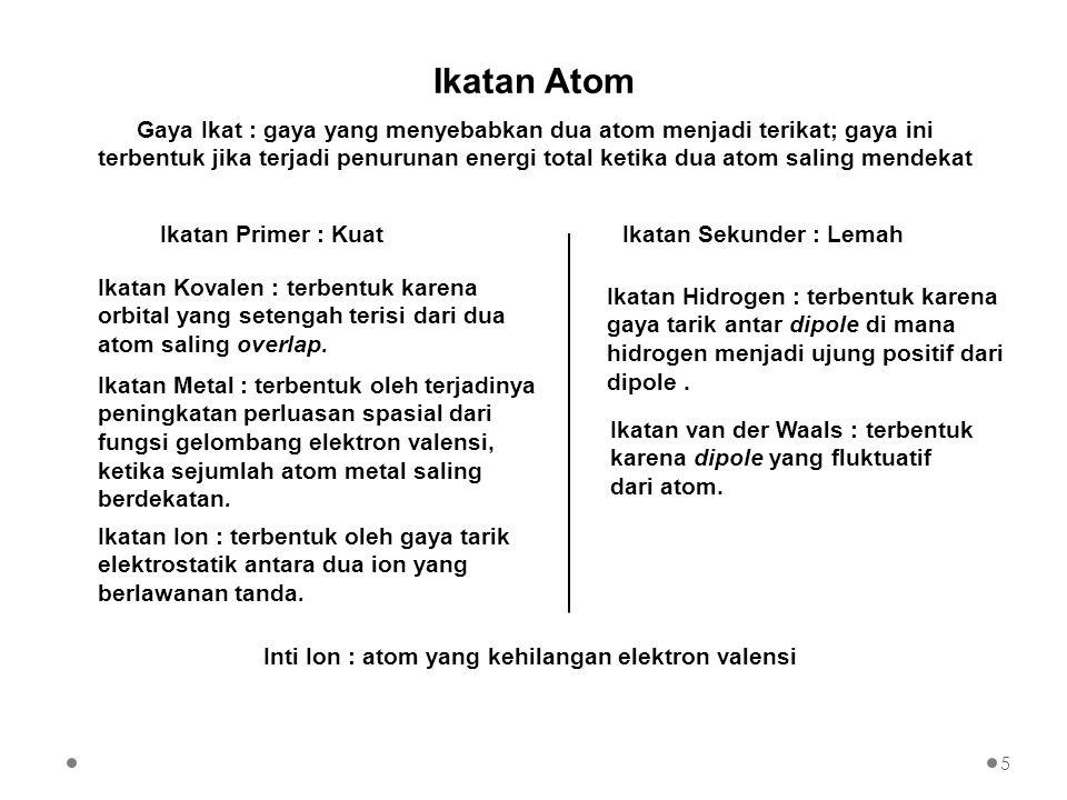 Ikatan Kovalen : terbentuk karena orbital yang setengah terisi dari dua atom saling overlap. Gaya Ikat : gaya yang menyebabkan dua atom menjadi terika