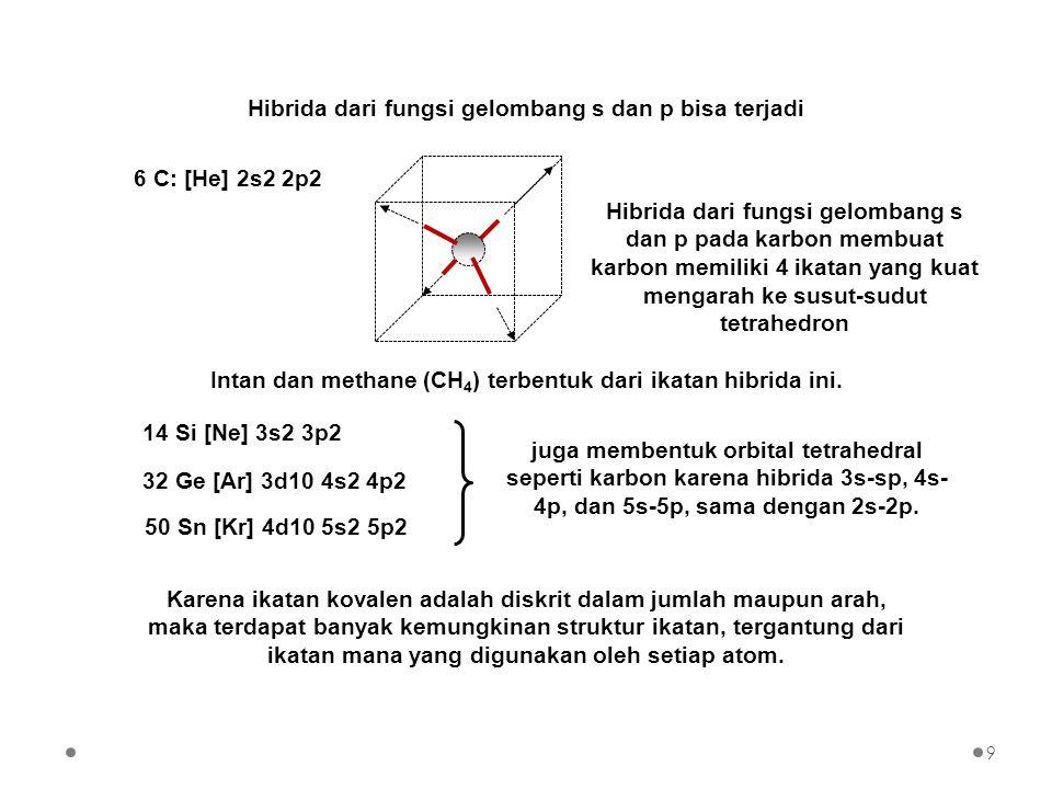 Hibrida dari fungsi gelombang s dan p bisa terjadi 6 C: [He] 2s2 2p2 Hibrida dari fungsi gelombang s dan p pada karbon membuat karbon memiliki 4 ikatan yang kuat mengarah ke susut-sudut tetrahedron Intan dan methane (CH 4 ) terbentuk dari ikatan hibrida ini.