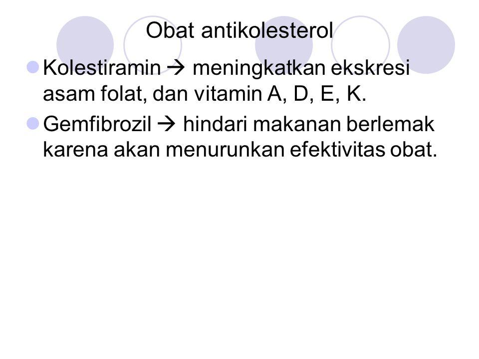 Obat antikolesterol Kolestiramin  meningkatkan ekskresi asam folat, dan vitamin A, D, E, K. Gemfibrozil  hindari makanan berlemak karena akan menuru