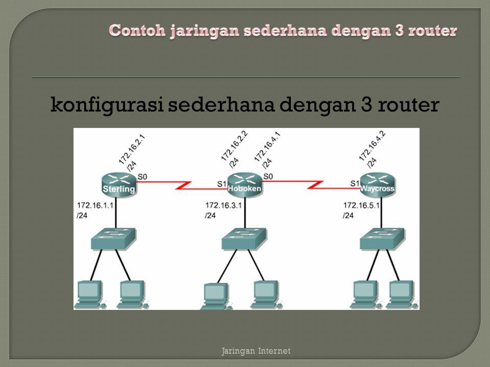 konfigurasi sederhana dengan 3 router Jaringan Internet