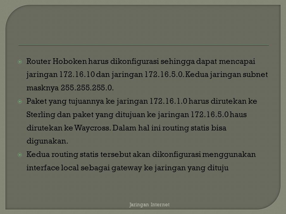  Router Hoboken harus dikonfigurasi sehingga dapat mencapai jaringan 172.16.10 dan jaringan 172.16.5.0.