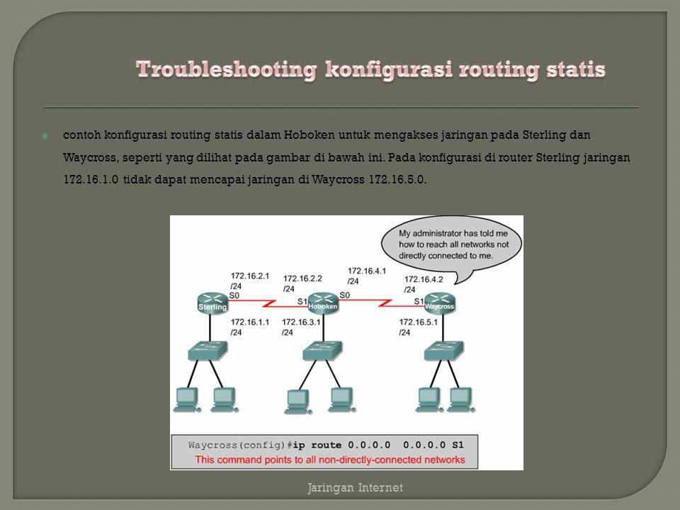  contoh konfigurasi routing statis dalam Hoboken untuk mengakses jaringan pada Sterling dan Waycross, seperti yang dilihat pada gambar di bawah ini.