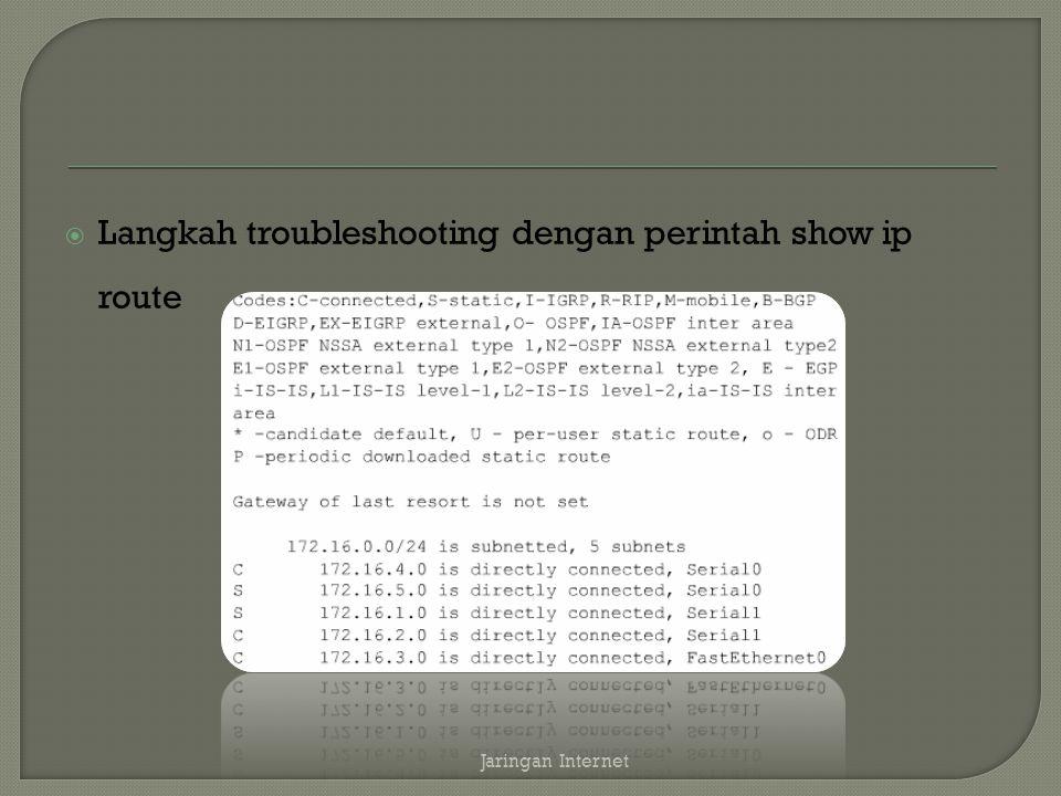  Langkah troubleshooting dengan perintah show ip route Jaringan Internet