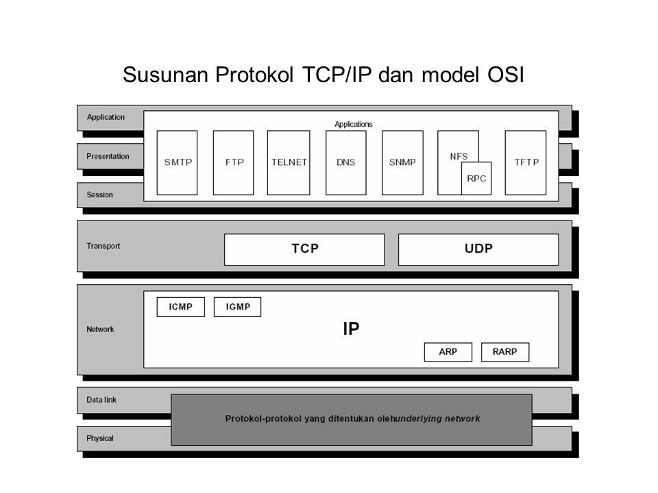 TFTP (Trivial Transfer Protocol) Protokol kecil dan efisien yang dapat dipasang secara mudah pada boot ROM komputer.