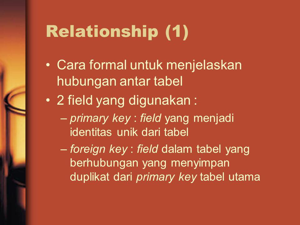Relationship (1) Cara formal untuk menjelaskan hubungan antar tabel 2 field yang digunakan : –primary key : field yang menjadi identitas unik dari tabel –foreign key : field dalam tabel yang berhubungan yang menyimpan duplikat dari primary key tabel utama