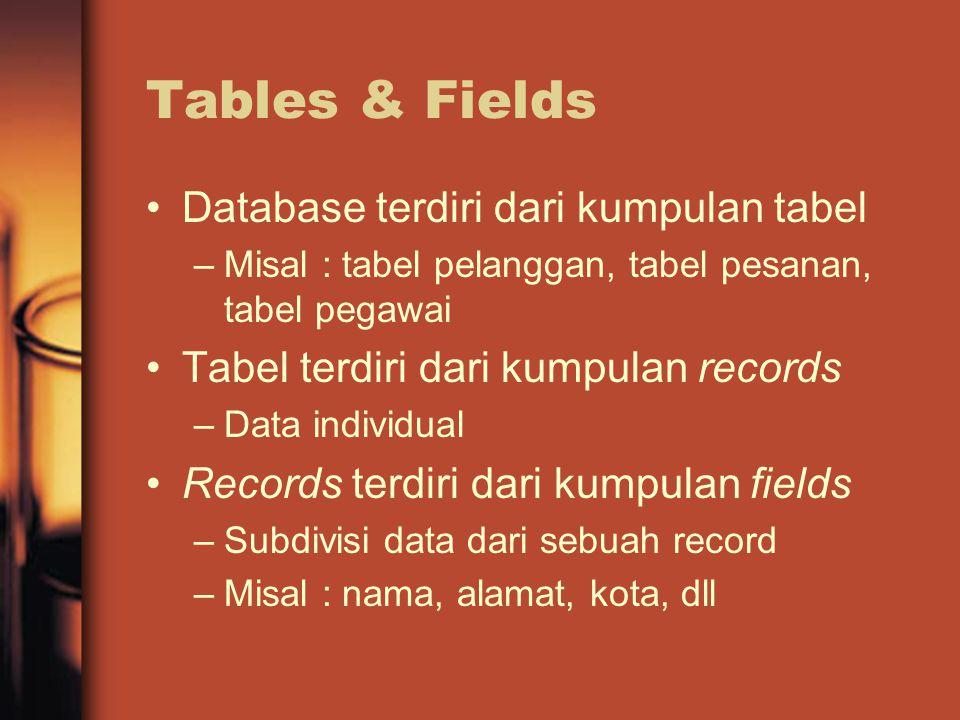 Tables & Fields Database terdiri dari kumpulan tabel –Misal : tabel pelanggan, tabel pesanan, tabel pegawai Tabel terdiri dari kumpulan records –Data individual Records terdiri dari kumpulan fields –Subdivisi data dari sebuah record –Misal : nama, alamat, kota, dll
