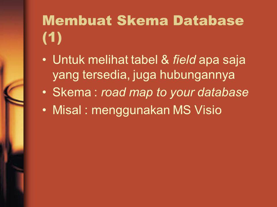 Membuat Skema Database (1) Untuk melihat tabel & field apa saja yang tersedia, juga hubungannya Skema : road map to your database Misal : menggunakan MS Visio