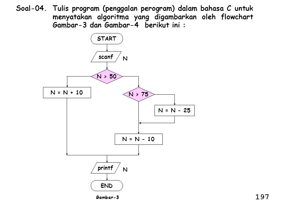 200 13.2 Program-10 scanf( %i ,&N); if(N > 50) { if( N>75 ) N = N -25; else N = N -10; } N = N + 10; printf( %i , N); Soal-13.