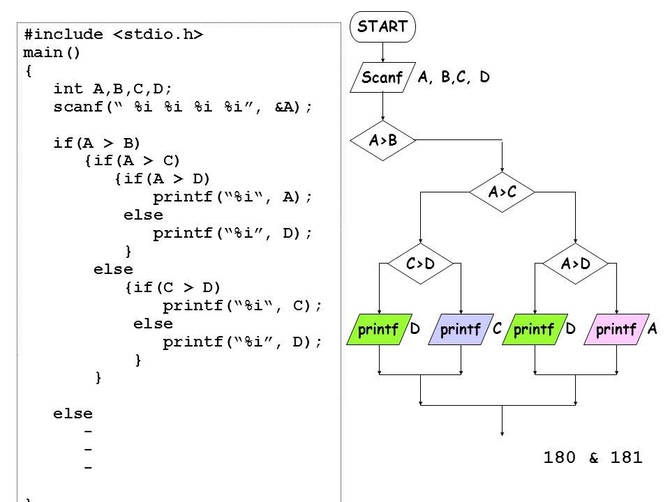 """#include main() { int A,B,C,D; scanf("""" %i %i %i %i"""", &A); if(A > B) {if(A > C) {if(A > D) printf(""""%i"""", A); else printf(""""%i"""", D); } else {if(C > D) pri"""