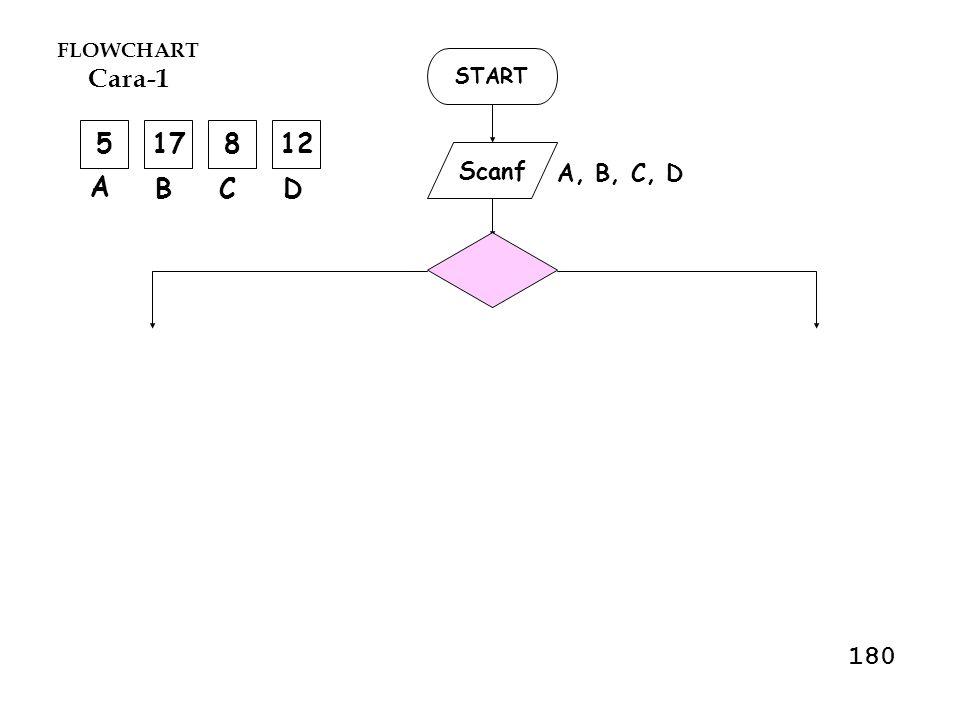 #include main() { int A,B,C,D; scanf( %i %i %i %i , &A); if(A > B) {if(A > C) {if(A > D) printf( %i , A); else printf( %i , D); } else {if(C > D) printf( %i , C); else printf( %i , D); } else {if (B > C) {if(B > D) printf( %i , B); else printf( %i , D); } else {if(C > D) printf( %i , C); else printf( %i , D); } 180