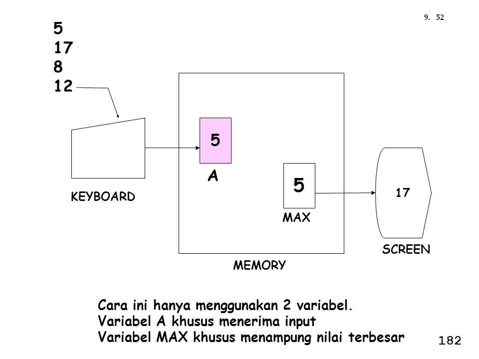 A 5 17 KEYBOARD SCREEN MEMORY 5 17 8 12 5 MAX Cara ini hanya menggunakan 2 variabel. Variabel A khusus menerima input Variabel MAX khusus menampung ni